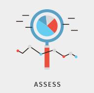 abt-assess