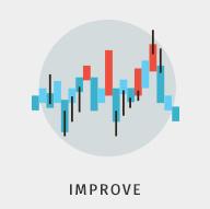 abt-improve