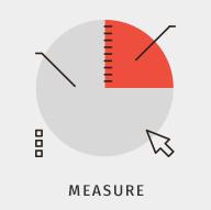 abt-measure