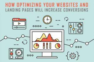 Optimizing Your Websites